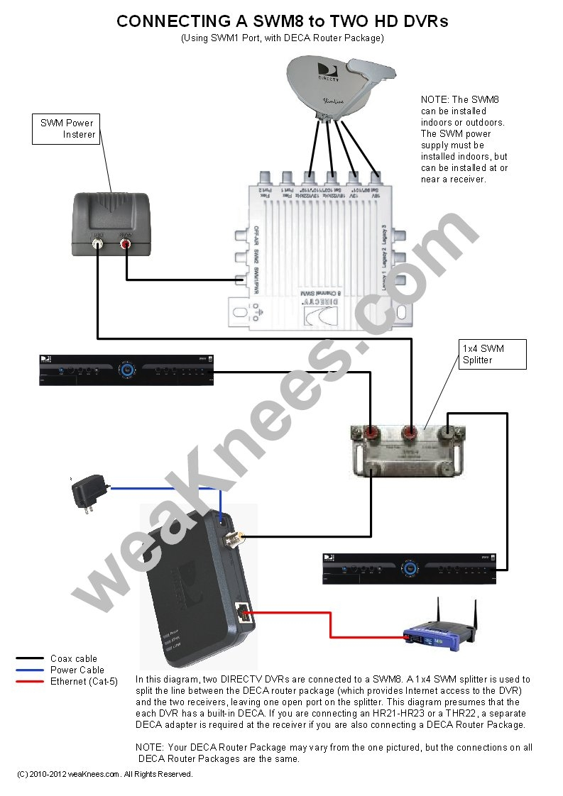 hight resolution of dish tv wiring diagram free wiring diagramdish tv wiring diagram wiring a swm8 with 2 dvrs
