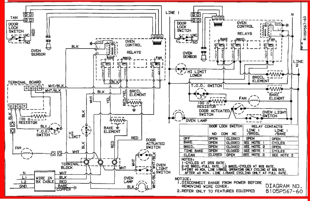 medium resolution of  guitar wiring harness free download wiring diagram diy powder coating oven wiring diagram