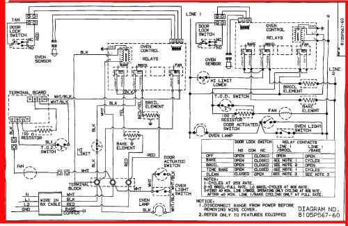 small resolution of  guitar wiring harness free download wiring diagram diy powder coating oven wiring diagram