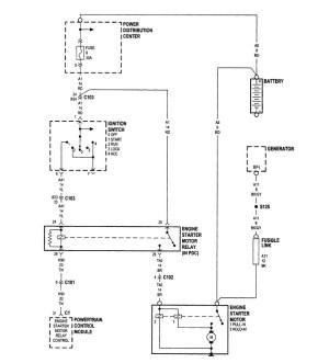 Dodge Neon Wiring Diagram | Free Wiring Diagram