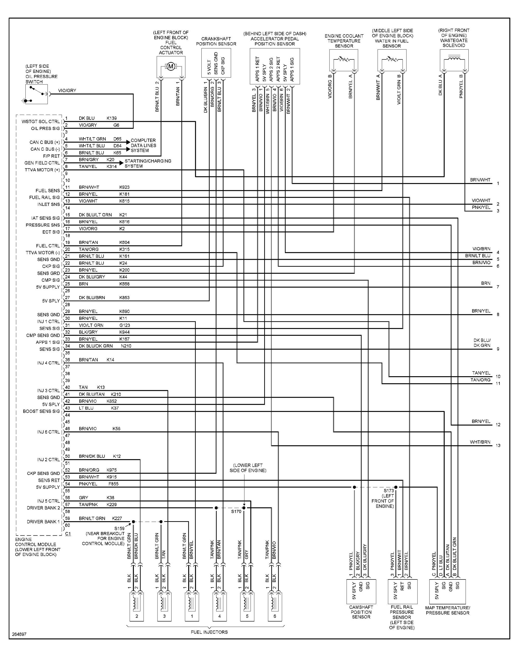 hight resolution of dodge ram wiring harness diagram 2001 dodge ram 1500 trailer wiring diagram fresh 2003 dodge