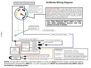 Dodge Trailer Wiring Diagram 7 Pin | Free Wiring Diagram
