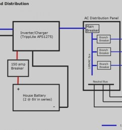 rv converter charger wiring diagram rv converter to battery wire coleman power converter wiring diagram source trailer wiring diagram [ 1431 x 990 Pixel ]