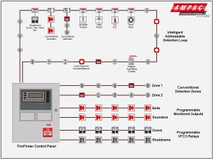 Duct Smoke Detector Wiring Diagram | Free Wiring Diagram