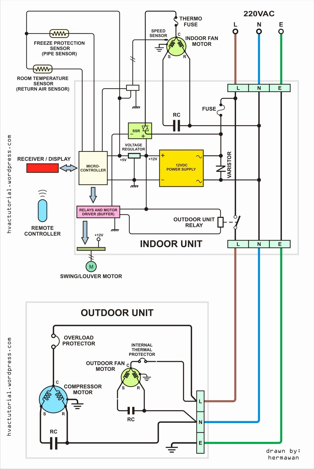 medium resolution of rv ac diagram wiring diagram data mix duo therm rv air conditioner wiring diagram free wiring