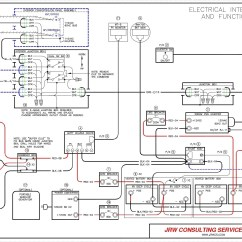 Duo Therm Rv Air Conditioner Wiring Diagram 4 Way Trailer Plug Gmc Free