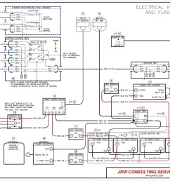 duo therm rv air conditioner wiring diagram free wiring diagram basic electrical wiring diagrams duo therm [ 1927 x 1151 Pixel ]