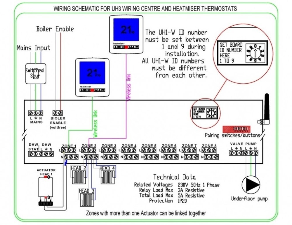 medium resolution of wiring diagram electric underfloor heating thermostat wiring diagramelectric floor heating wiring diagram free wiring diagram wiring