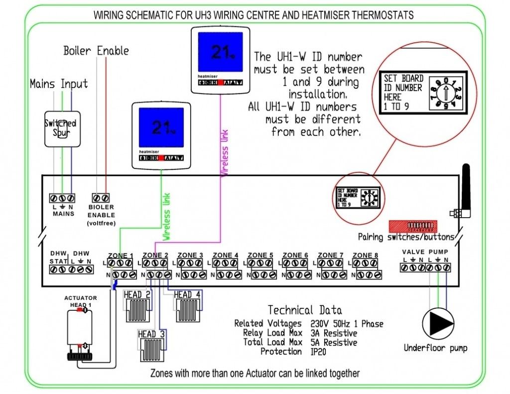 hight resolution of wiring diagram electric underfloor heating thermostat wiring diagramelectric floor heating wiring diagram free wiring diagram wiring