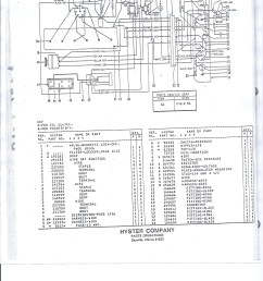 electric forklift wiring diagram free wiring diagramelectric forklift wiring diagram wiring diagram for yale forklift refrence [ 1700 x 2800 Pixel ]