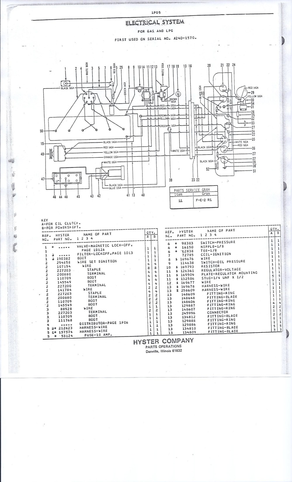 medium resolution of electric forklift wiring diagram free wiring diagramelectric forklift wiring diagram wiring diagram for yale forklift refrence