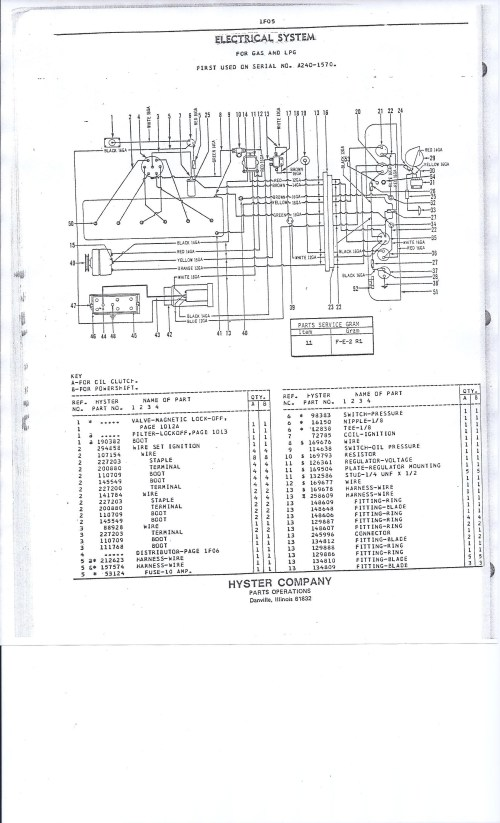 small resolution of electric forklift wiring diagram free wiring diagramelectric forklift wiring diagram wiring diagram for yale forklift refrence