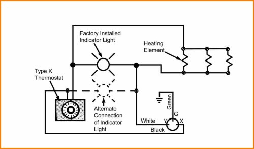 small resolution of electric oven thermostat wiring diagram electric oven thermostat wiring diagram 100fx 4 bjzhjy net rh