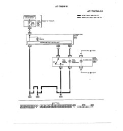electric tarp switch wiring diagram [ 1400 x 1925 Pixel ]