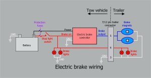 Electric Trailer Brake Wiring Schematic | Free Wiring Diagram