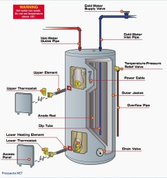 wiring a hot water heater diagram get free image about wiring wiring 220v breaker panel diagram furthermore hydronic radiant floor [ 2219 x 2333 Pixel ]