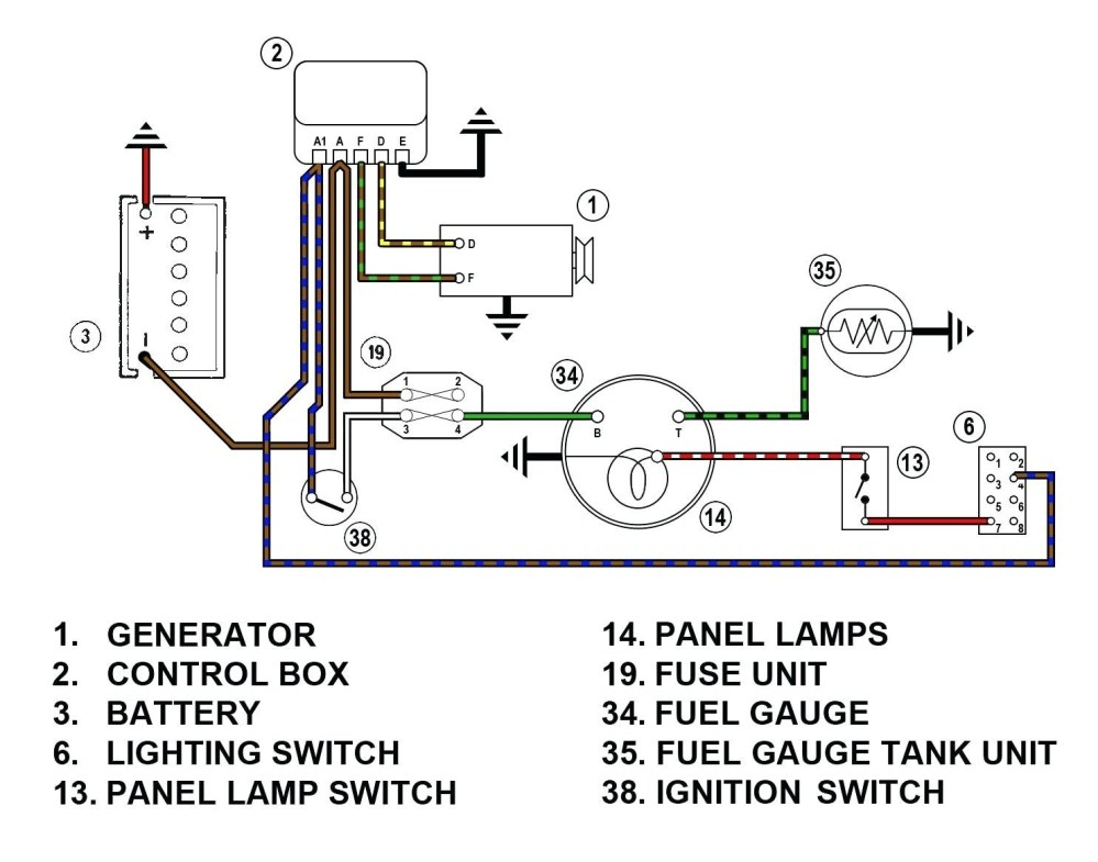 medium resolution of electrical panel wiring diagram software circuit diagram builder gorgeous electrical panel wiring diagram software fuel