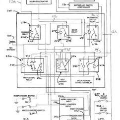 Braun Century 2 Wheelchair Lift Wiring Diagram 92 Ford F150 Radio Millenium Nemetas Library Rh 39 Desa Penago1 Com