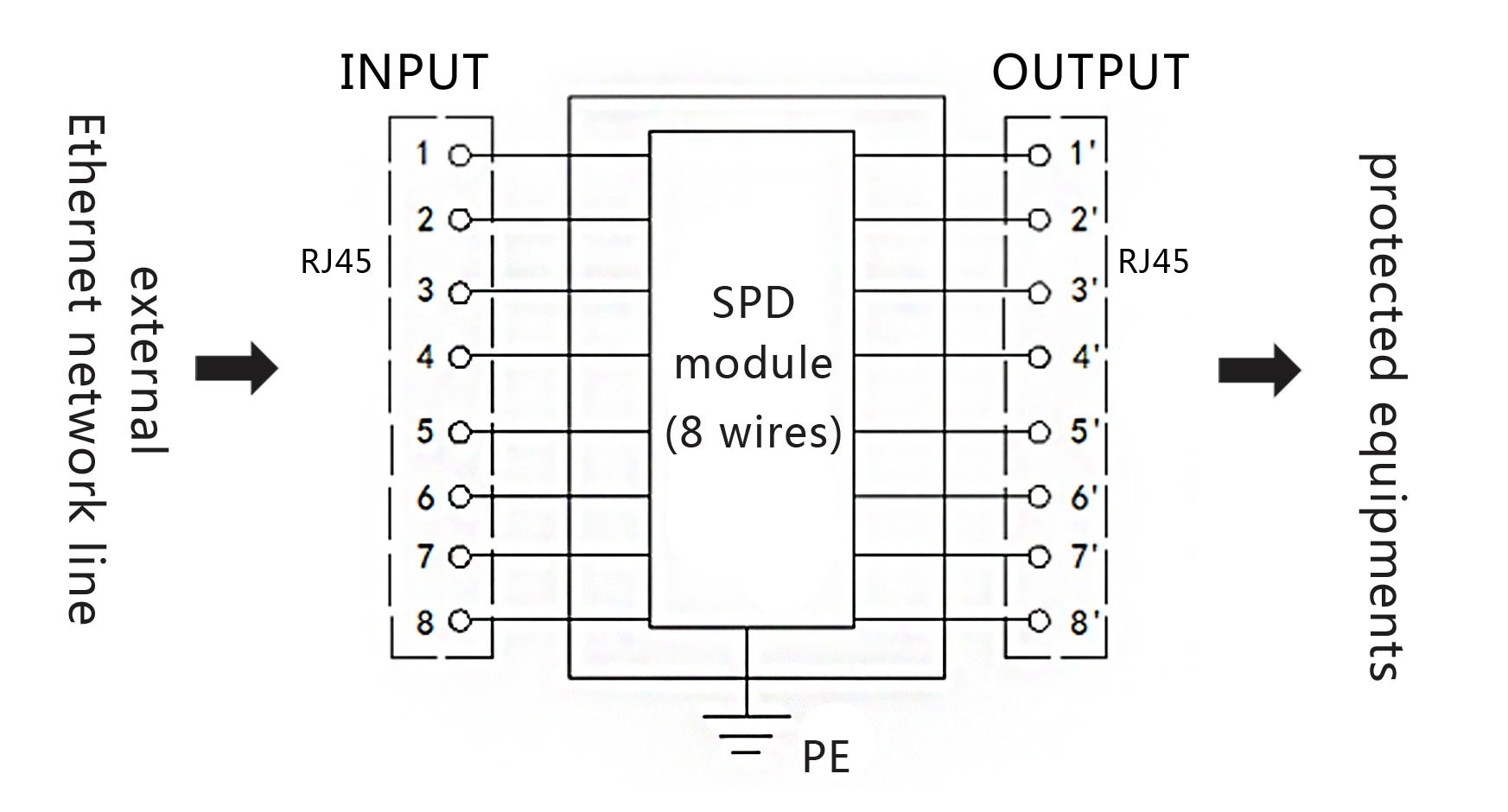 Ethernet Wiring Diagram Poe