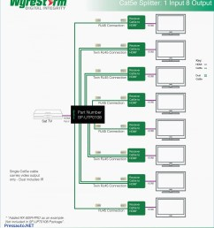 ethernet cable wiring diagram cat5e cat5e wiring diagram cat5e wire diagram new ethernet cable [ 1862 x 2065 Pixel ]
