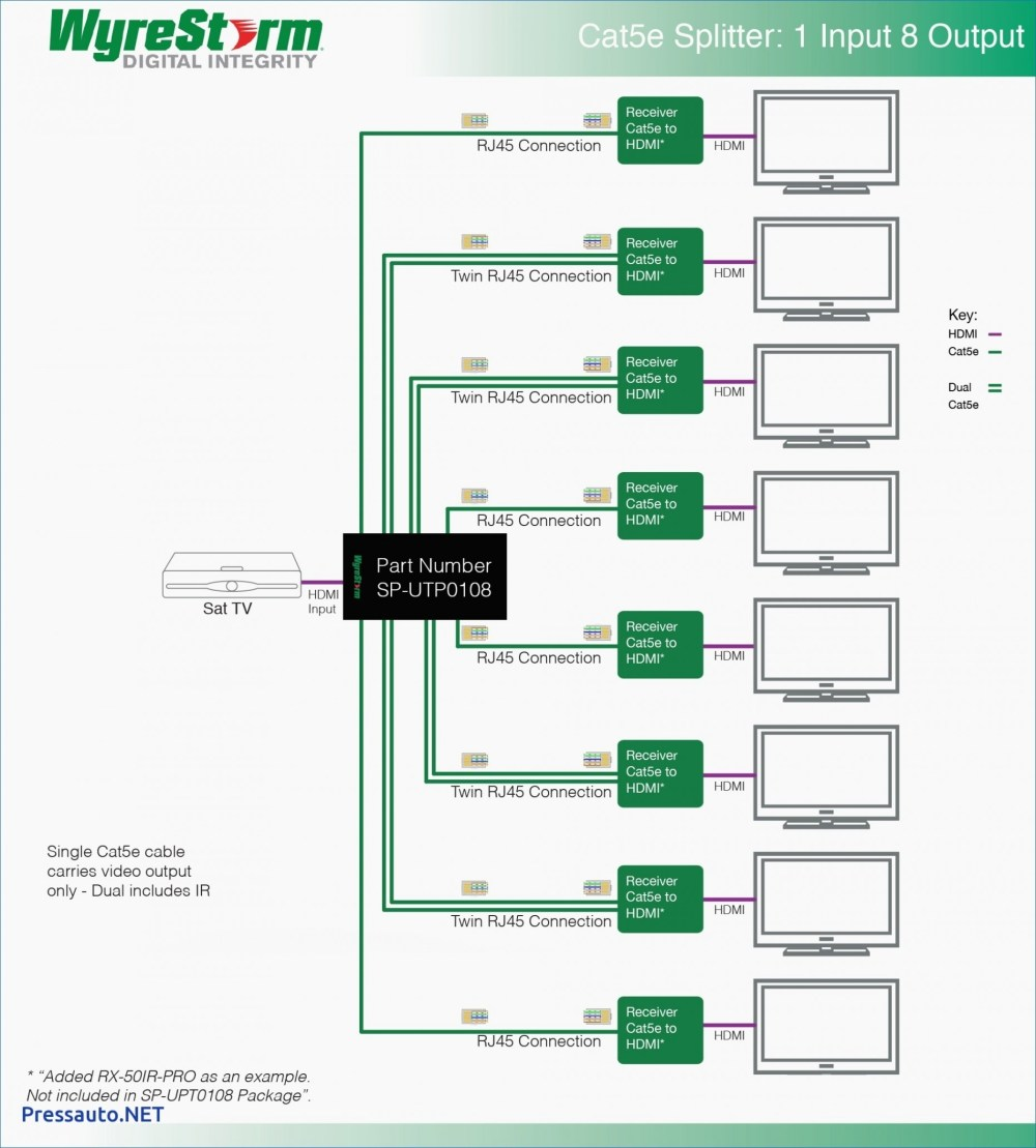 medium resolution of ethernet cable wiring diagram cat5e cat5e wiring diagram cat5e wire diagram new ethernet cable