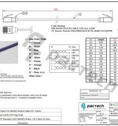 ethernet wall socket wiring diagram [ 1920 x 1280 Pixel ]