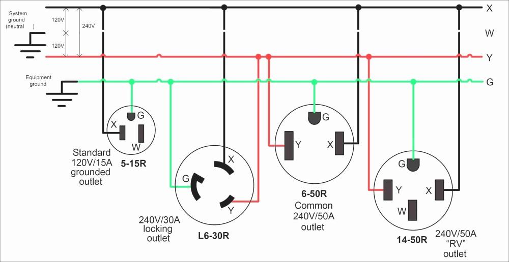 medium resolution of ethernet wall socket wiring diagram ethernet wall socket wiring diagram awesome cat 5 wiring diagram
