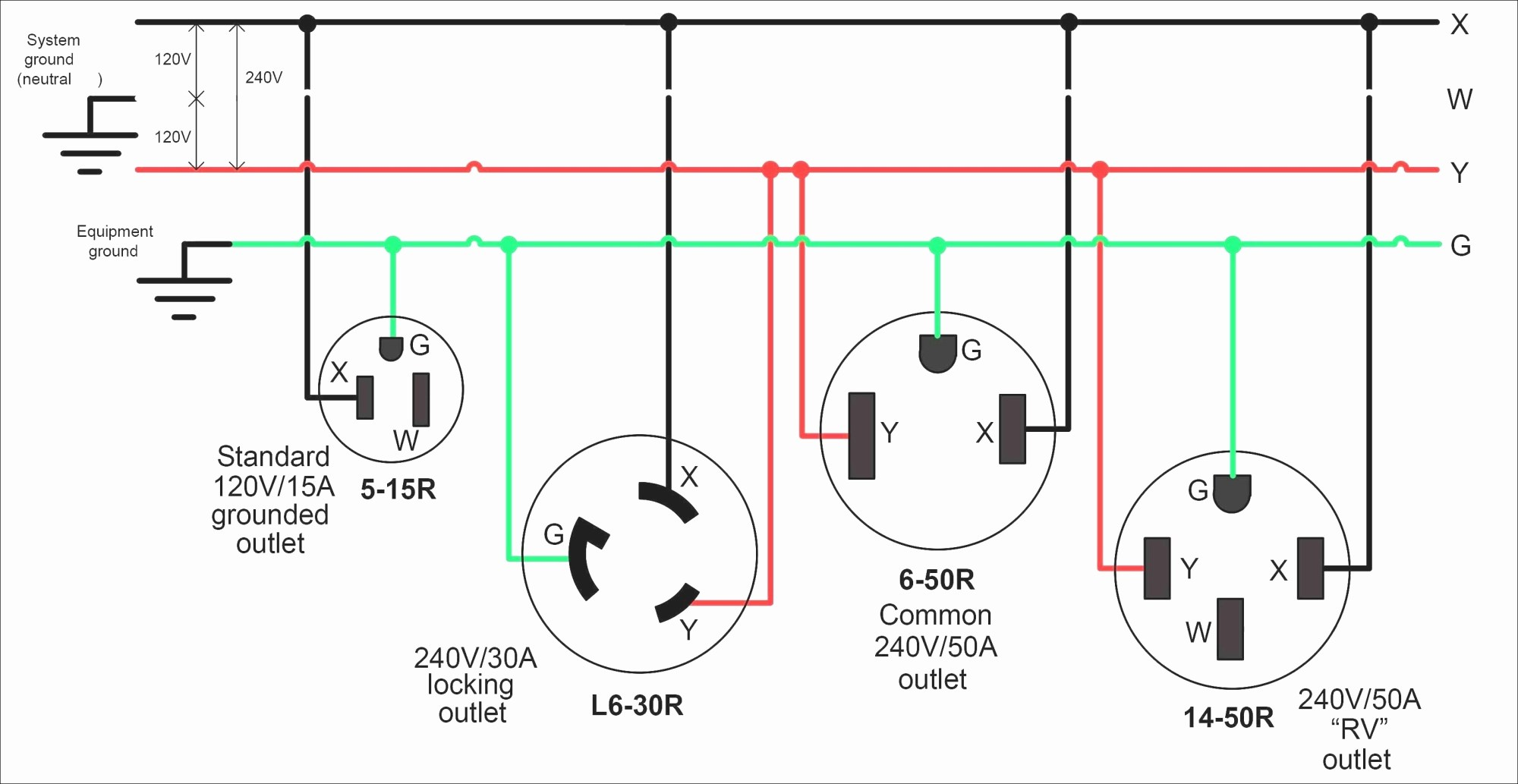 hight resolution of ethernet wall socket wiring diagram ethernet wall socket wiring diagram awesome cat 5 wiring diagram