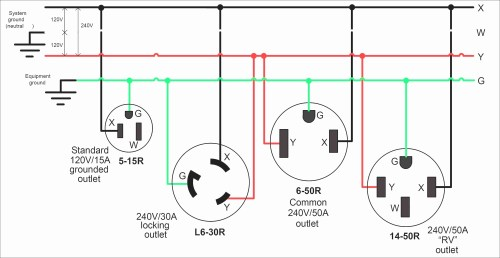 small resolution of ethernet wall socket wiring diagram ethernet wall socket wiring diagram awesome cat 5 wiring diagram