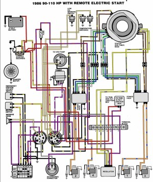 Evinrude Wiring Harness Diagram | Free Wiring Diagram