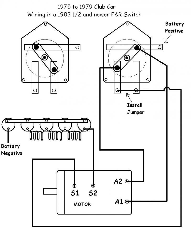 Inspirational 1995 Club Car Electrical Diagram 48 Volt