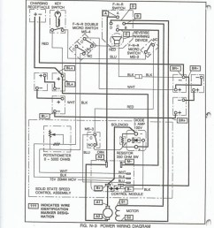ezgo pds wiring diagram 2000 ezgo txt wiring diagram anything wiring diagrams u2022 rh johnparkinson [ 800 x 1032 Pixel ]