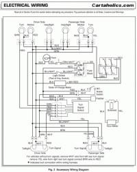 Ezgo Txt Pd Wiring Diagram - Wiring Diagram & Schemas