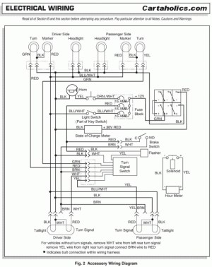 Ezgo Pds Wiring Diagram | Free Wiring Diagram