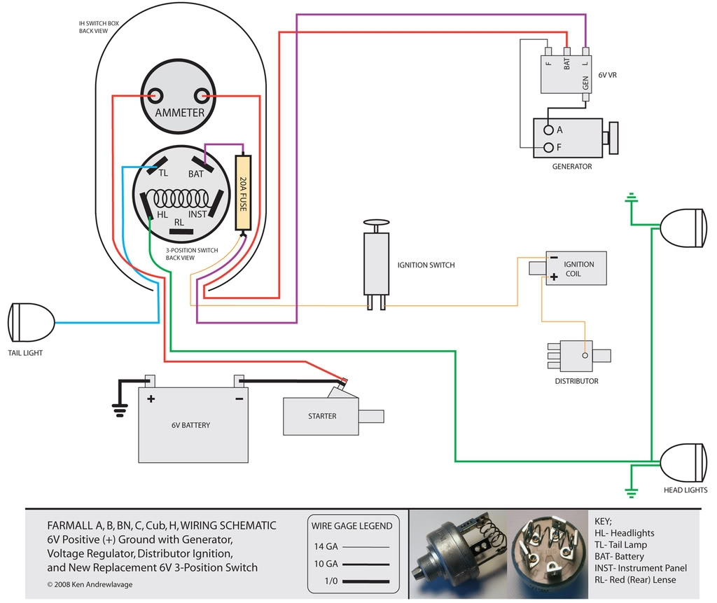 hight resolution of farmall m wiring diagram farmall super m wiring diagram health shop me rh health shop