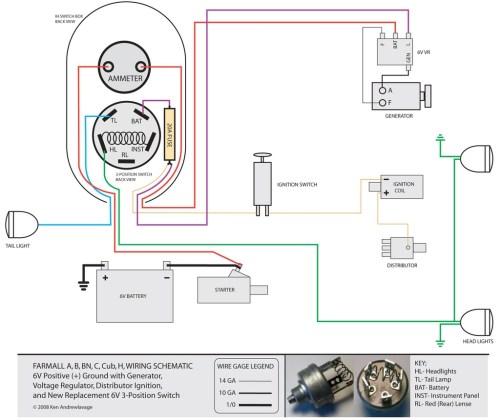 small resolution of farmall m wiring diagram farmall super m wiring diagram health shop me rh health shop