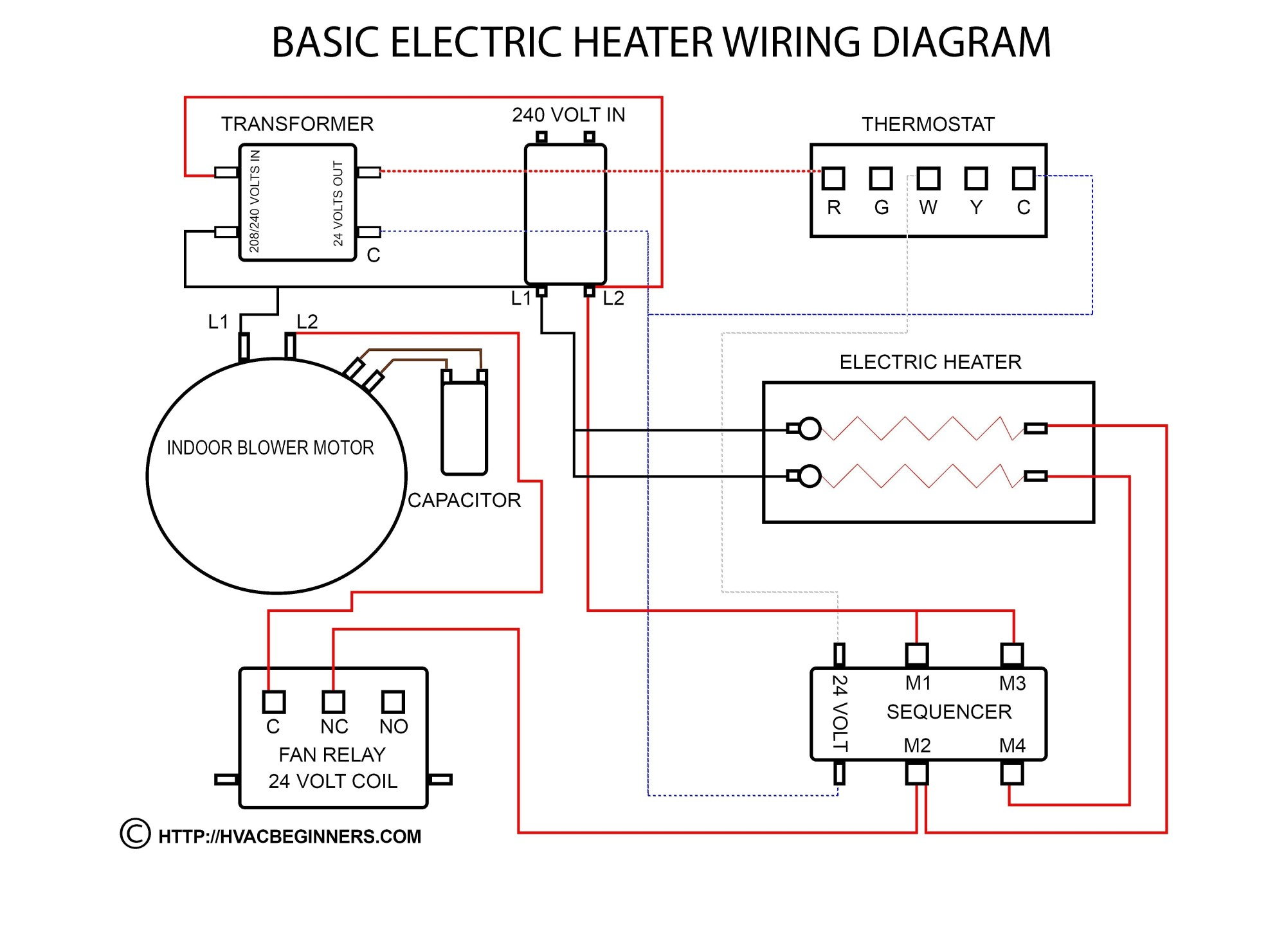 hight resolution of fan relay wiring diagram f250 wiring diagram technic fan relay wiring diagram f250
