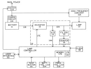 Fbp 1 40x Fluorescent Emergency Ballast Wiring Diagram