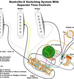 fender stratocaster wiring schematic wiring diagram fender stratocaster download wirning diagrams with best 4j [ 1024 x 815 Pixel ]