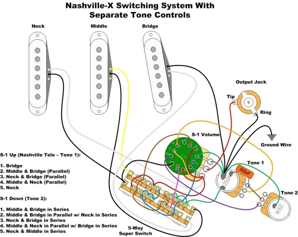 medium resolution of fender stratocaster wiring schematic wiring diagram fender stratocaster download wirning diagrams with best 4j
