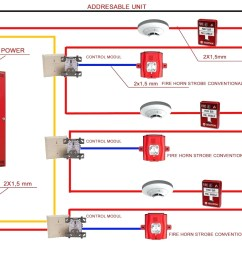 industrial fire alarm wiring simple wiring diagrams fire alarm panel wiring commercial fire alarm wiring [ 1600 x 1131 Pixel ]