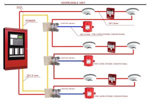 Fire Alarm Control Panel Wiring Diagram | Free Wiring Diagram