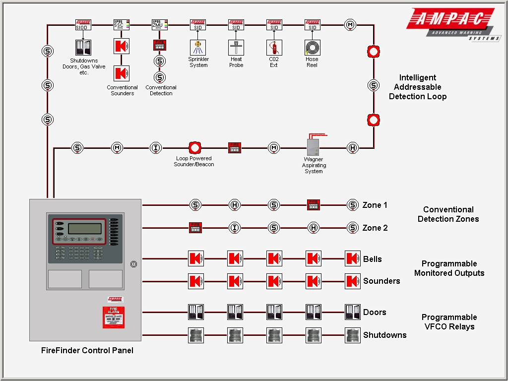 addressable fire alarm control panel wiring diagram 2 line phone free