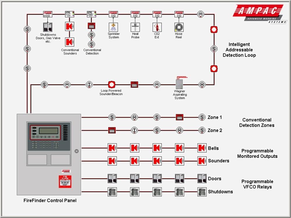 medium resolution of fire alarm control panel wiring diagram smoke detector wiring diagram pdf jacuzzi in fire alarm