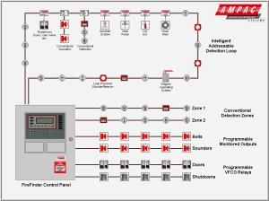 Fire Alarm Control Panel Wiring Diagram   Free Wiring Diagram