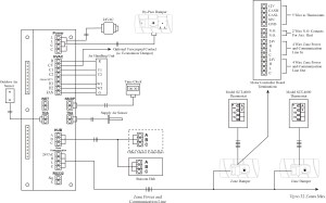 Fire Alarm Control Panel Wiring Diagram | Free Wiring Diagram