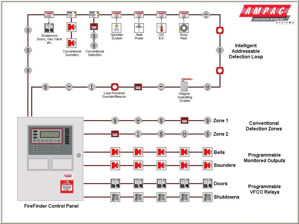 medium resolution of fire alarm horn strobe wiring diagram fire alarm wiring diagram schematic wiring diagram sdm 240