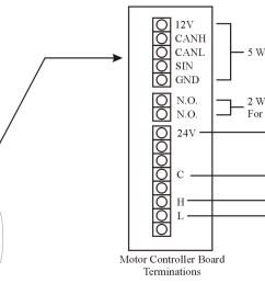 fire alarm installation wiring diagram [ 1511 x 855 Pixel ]