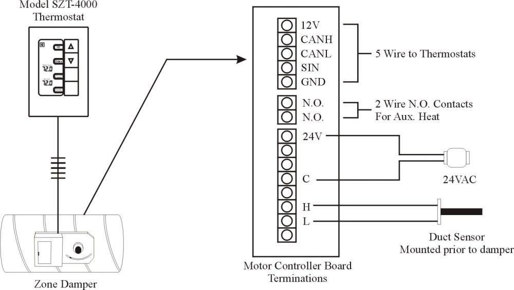 medium resolution of fire alarm installation wiring diagram