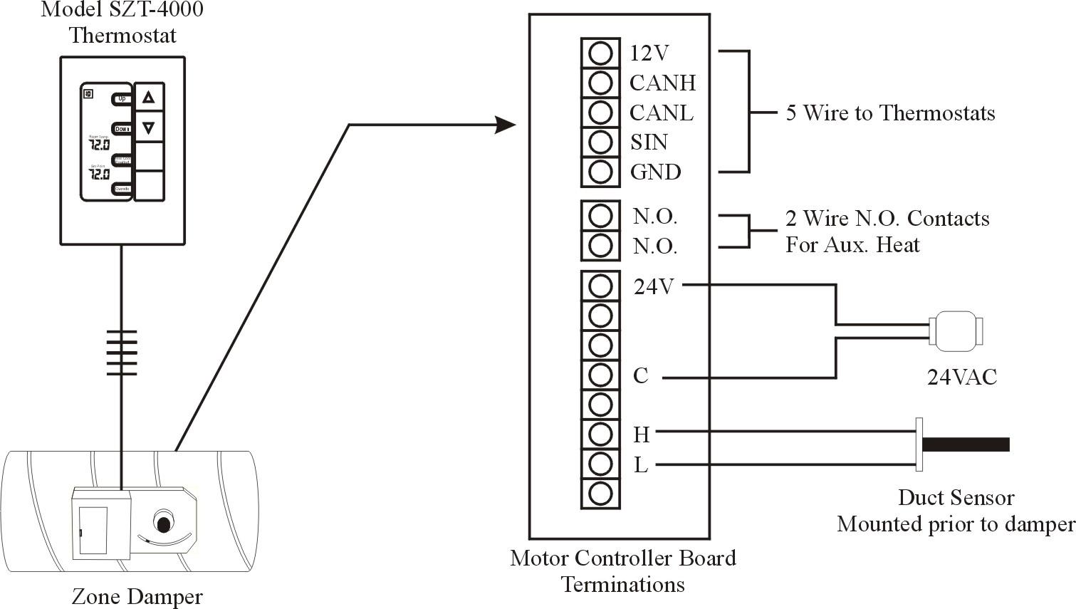 hight resolution of fire alarm installation wiring diagram